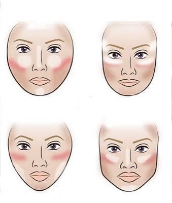 Makeup Rekomendasi Remaja dan Pemula